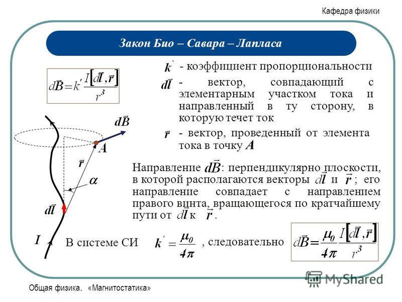 Кафедра физики Общая физика. «Магнитостатика» Закон Био – Савара – Лапласа - коэффициент пропорциональности - вектор, совпадающий с элементарным участком тока и направленный в ту сторону, в которую течет ток - вектор, проведенный от элемента тока в т