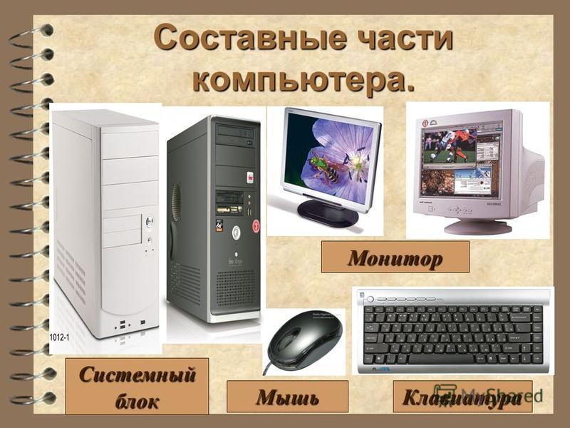 Составные части компьютера. Клавиатура Монитор Мышь Системныйблок