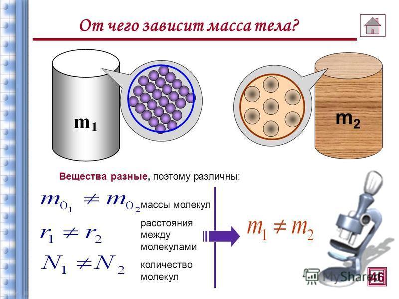 масса 1 молекулы N – количество молекул m - масса тела Если тело состоит из нескольких частей, то масса этого тела равна сумме масс частей его составляющих. От чего зависит масса тела? 45