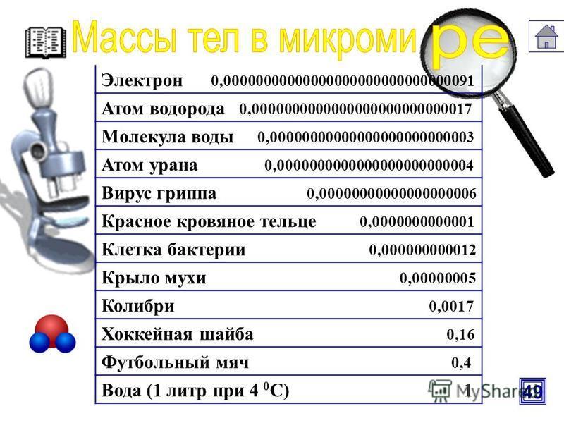 В 1889 году роль прототипа килограмма была «поручена» цилиндрической гире из платино- иридиевого сплава, а ее 40 точных копий стали международными эталонами. Две из них ( 12 и 26 ) были переданы России. Эталон 12 был принят в качестве Государственног