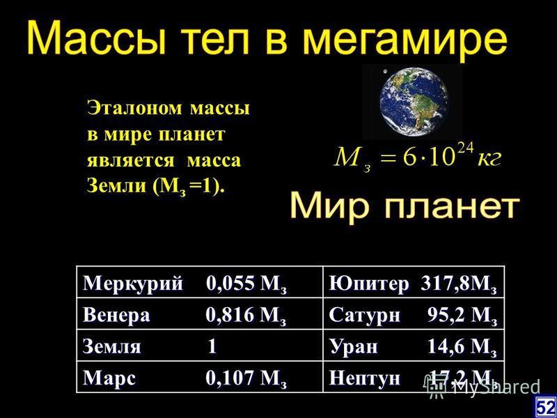 Вода (1 литр при 4 0 С) 1 Велосипед 48 Первый ИСЗ 83,6 Автомобиль ВАЗ 1000 Товарный вагон 22600 Пассажирский вагон 54000 Пизанская башня 14000000 Останкинская телебашня 55000000 Атмосфера Земли 1400000000000000000 кг 50
