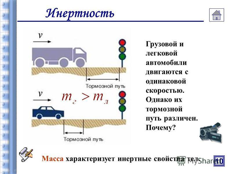 Примеры взаимодействия тел 9