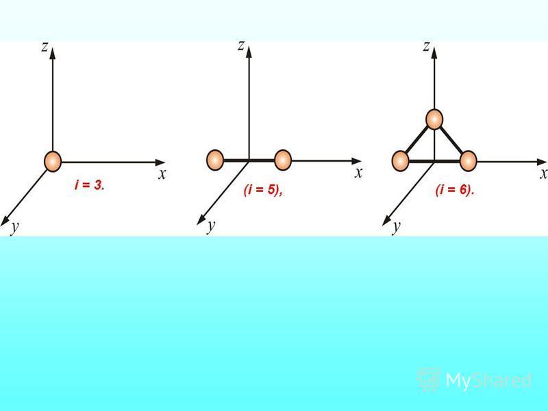 (i = 5),(i = 6). i = 3.