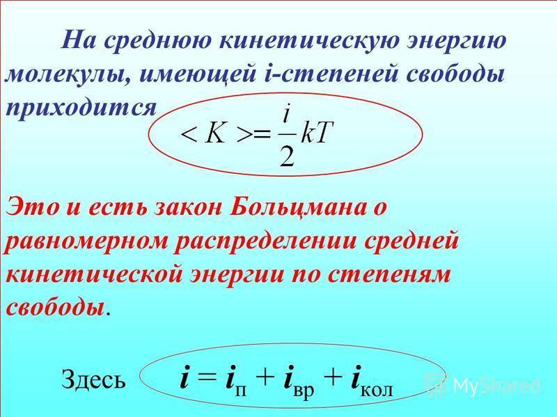 На среднюю кинетическую энергию молекулы, имеющей i-степеней свободы приходится Это и есть закон Больцмана о равномерном распределении средней кинетической энергии по степеням свободы. Здесь i = i п + i вр + i кол