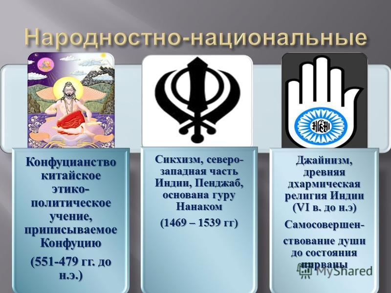 Конфуцианство китайское этико- политическое учение, приписываемое Конфуцию (551-479 гг. до н.э.) Сикхизм, северо- западная часть Индии, Пенджаб, основана гуру Нанаком (1469 – 1539 гг) Джайнизм, древняя дхармическая религия Индии (VI в. до н.э) Самосо