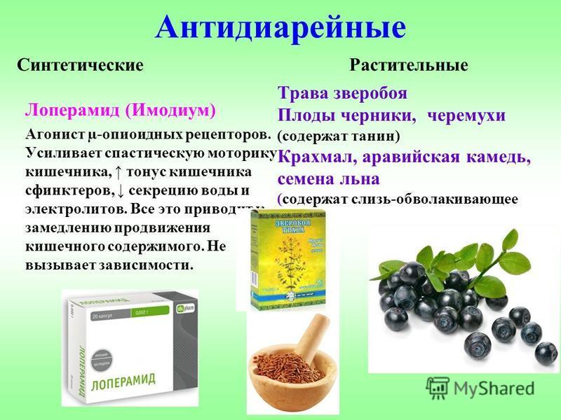 Желудочно кишечные лекарственные средства