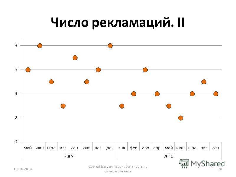 Число рекламаций. II 01.10.201028 Сергей Багузин Вариабельность на службе бизнеса