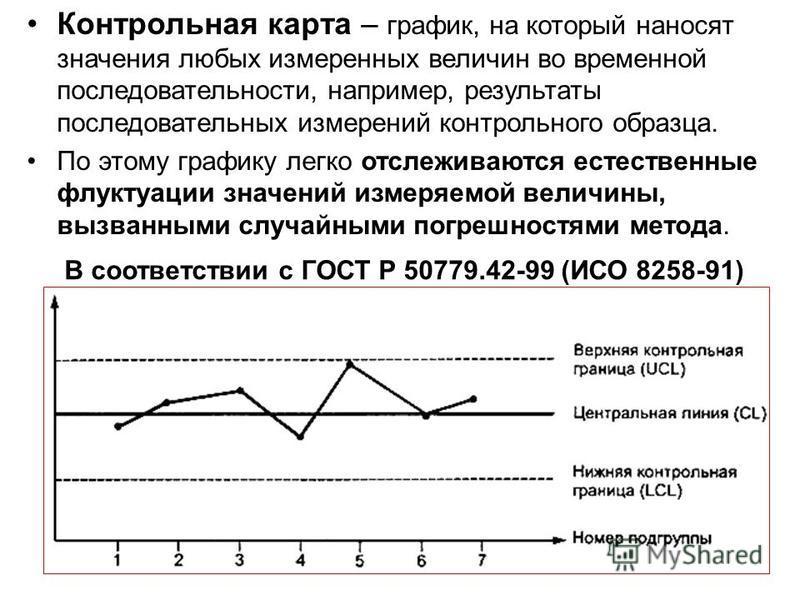 Контрольная карта – график, на который наносят значения любых измеренных величин во временной последовательности, например, результаты последовательных измерений контрольного образца. По этому графику легко отслеживаются естественные флуктуации значе