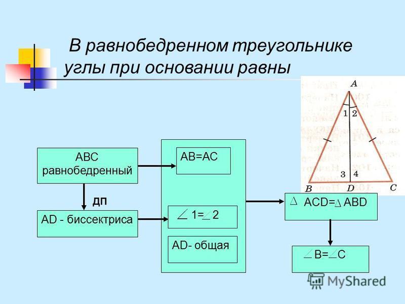 АВС равнобедренный АВ=АС АD - биссектриса 1= 2 АD- общая ACD= АВD В= С В равнобедренном треугольнике углы при основании равны ДП