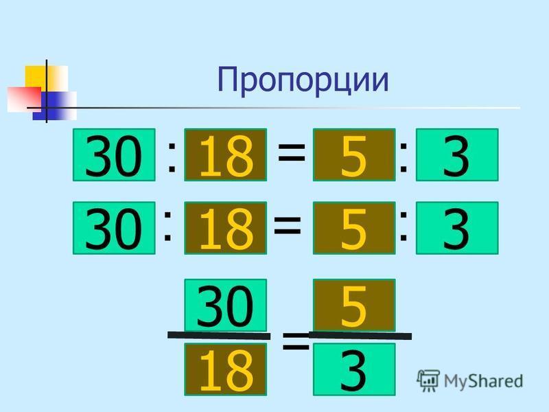 Пропорции 301853 :=: 301853 :: = 30 18 5 3 =