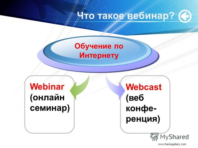 www.themegallery.com Что такое вебинар? Обучение по Интернету Заочная форма обучения Очная форма обучения