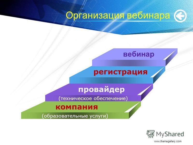 www.themegallery.com Отсутствие эмоционального контакта Разность во времени «Минусы» вебинара