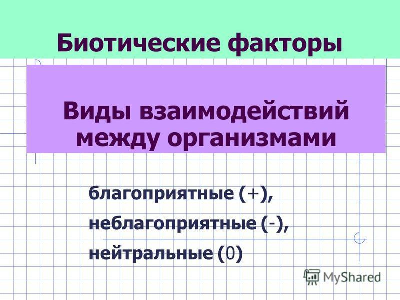 Виды взаимодействий между организмами благоприятные (+), неблагоприятные (-), нейтральные (0) Биотические факторы