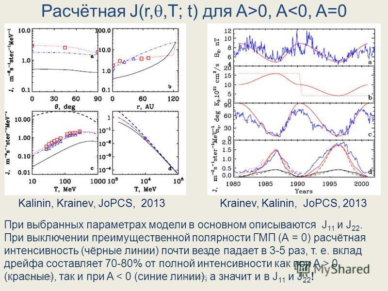 При выбранных параметрах модели в основном описываются J 11 и J 22. При выключении преимущественной полярности ГМП (А = 0) расчётная интенсивность (чёрные линии) почти везде падает в 3-5 раз, т. е. вклад дрейфа составляет 70-80% от полной интенсивнос