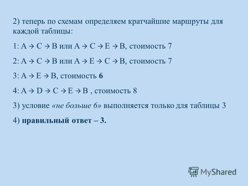 2) теперь по схемам определяем кратчайшие маршруты для каждой таблицы: 1: A C B или A C E B, стоимость 7 2: A C B или A E C B, стоимость 7 3: A E B, стоимость 6 4: A D C E B, стоимость 8 3) условие «не больше 6» выполняется только для таблицы 3 4) пр
