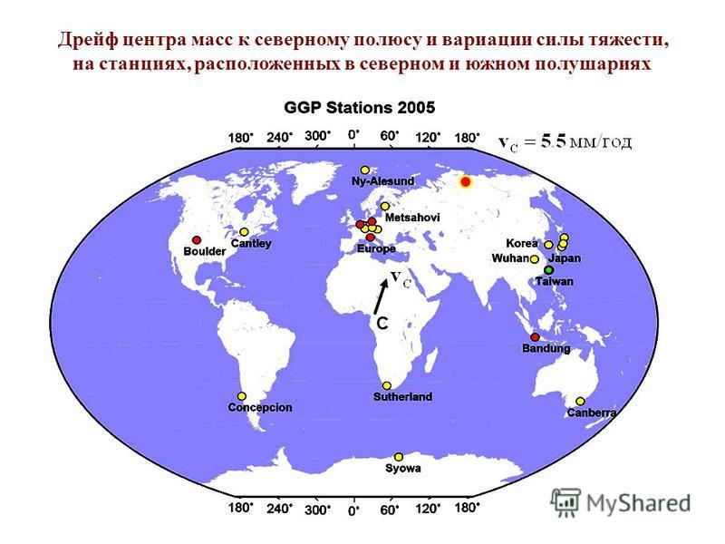 Дрейф центра масс к северному полюсу и вариации силы тяжести, на станциях, расположенных в северном и южном полушариях С