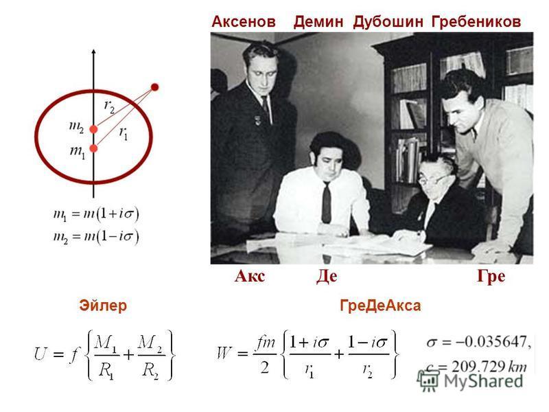 Акс ДеГре Аксенов ДеминГребеников Дубошин Эйлер Гре Де Акса