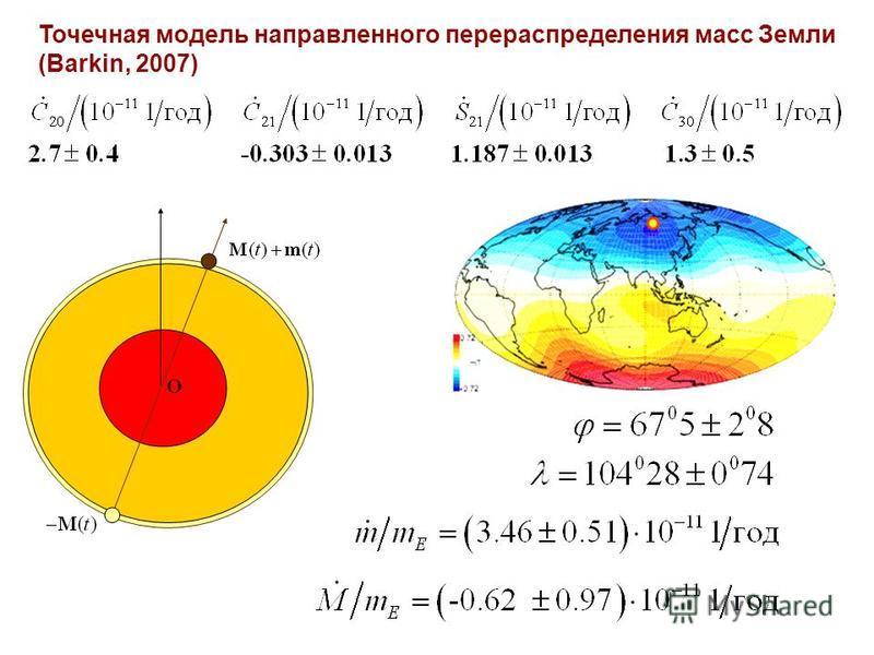 Точечная модель направленного перераспределения масс Земли (Barkin, 2007)