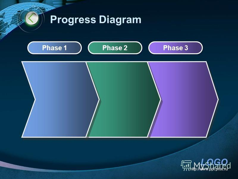 LOGO http://www.ppt.prtxt.ru Progress Diagram Phase 1 Phase 2 Phase 3