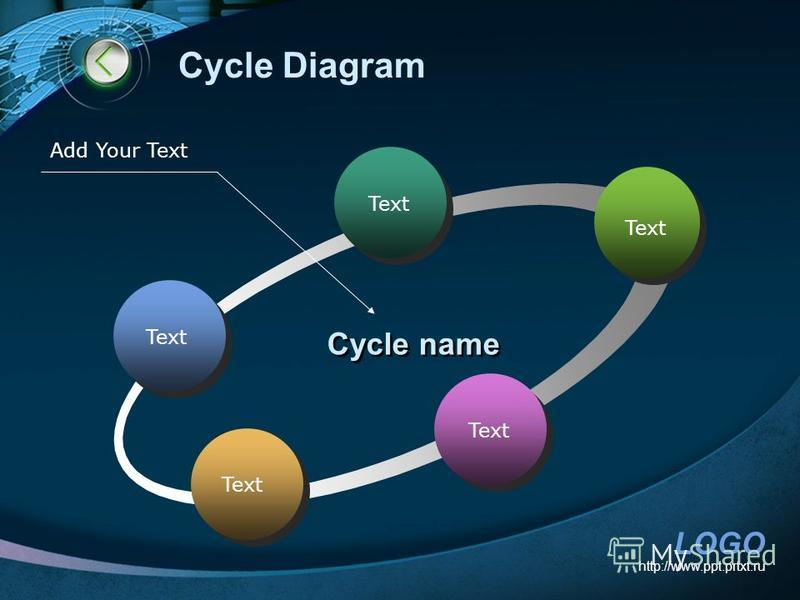 LOGO http://www.ppt.prtxt.ru Cycle Diagram Text Cycle name Add Your Text Text