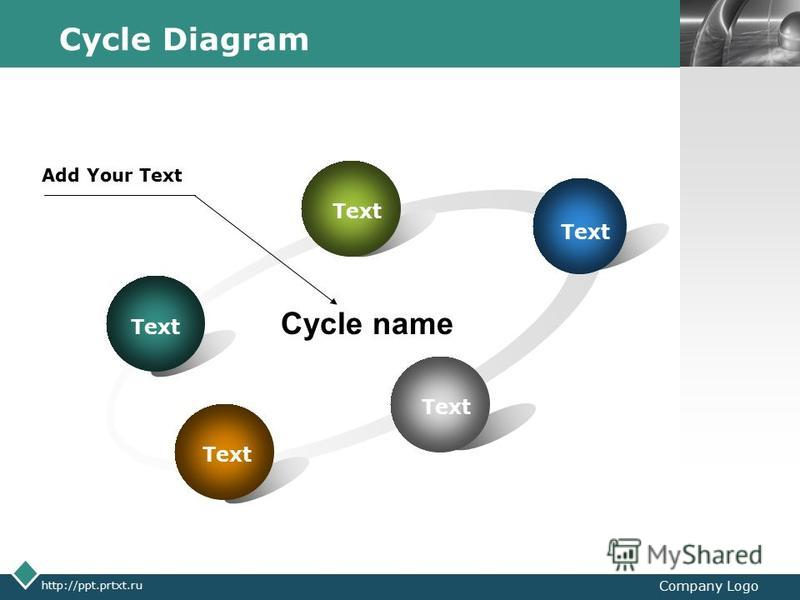 LOGO http://ppt.prtxt.ru Company Logo Cycle Diagram Text Cycle name Add Your Text
