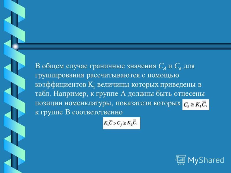 В общем случае граничные значения С А и С в для группирования рассчитываются с помощью коэффициентов K i величины которых приведены в табл. Например, к группе А должны быть отнесены позиции номенклатуры, показатели которых а к группе В соответственно
