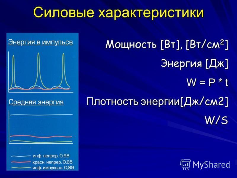 Силовые характеристики Мощность [Вт], [Вт/см 2 ] Энергия [Дж] W = P * t Плотность энергии [Дж/см 2] W/S