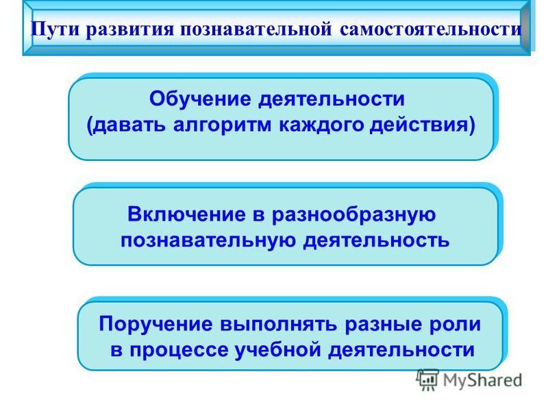 Пути развития познавательной самостоятельности Обучение деятельности (давать алгоритм каждого действия) Обучение деятельности (давать алгоритм каждого действия) Включение в разнообразную познавательную деятельность Включение в разнообразную познавате