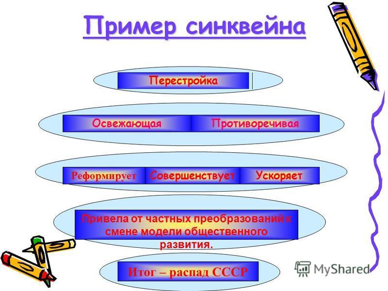 Пример синквейна Перестройка Противоречивая Освежающая Ускоряет Совершенствует Реформирует Привела от частных преобразований к смене модели общественного развития. Итог – распад СССР