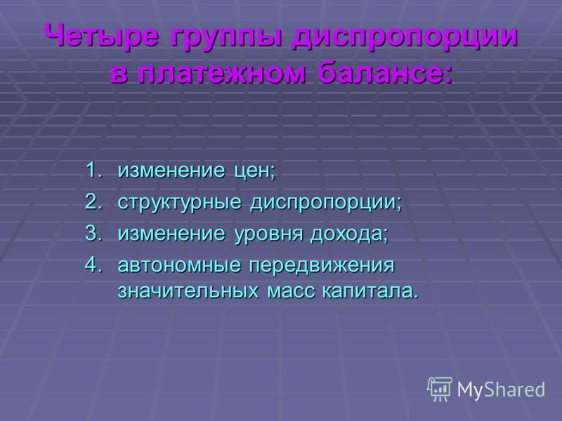 Четыре группы диспропорции в платежном балансе: 1. изменение цен; 2. структурные диспропорции; 3. изменение уровня дохода; 4. автономные передвижения значительных масс капитала.