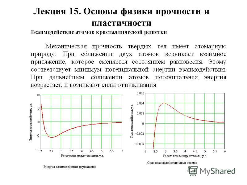 Лекция 15. Основы физики прочности и пластичности