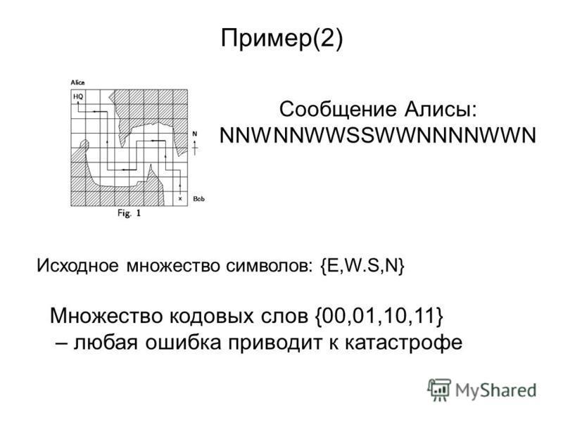 Пример(2) Сообщение Алисы: NNWNNWWSSWWNNNNWWN Исходное множество символов: {E,W.S,N} Множество кодовых слов {00,01,10,11} – любая ошибка приводит к катастрофе