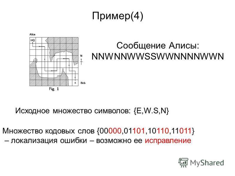 Пример(4) Сообщение Алисы: NNWNNWWSSWWNNNNWWN Исходное множество символов: {E,W.S,N} Множество кодовых слов {00000,01101,10110,11011} – локализация ошибки – возможно ее исправление