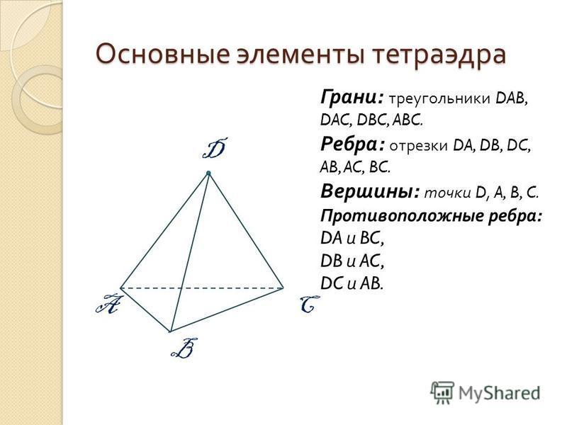 Основные элементы тетраэдра Грани : треугольники DAB, DAC, DBC, ABC. Ребра : о трески DA, DB, DC, AB, AC, BC. Вершины : т очки D, A, B, C. Противоположные ребра : DA и BC, DB и AC, DC и AB. D A B C