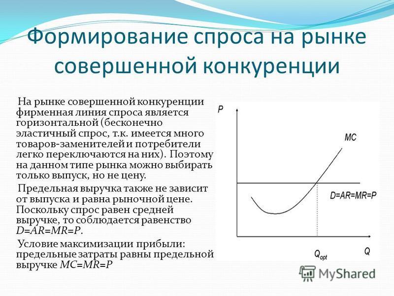 Формирование спроса на рынке совершенной конкуренции На рынке совершенной конкуренции фирменная линия спроса является горизонтальной (бесконечно эластичный спрос, т.к. имеется много товаров-заменителей и потребители легко переключаются на них). Поэто