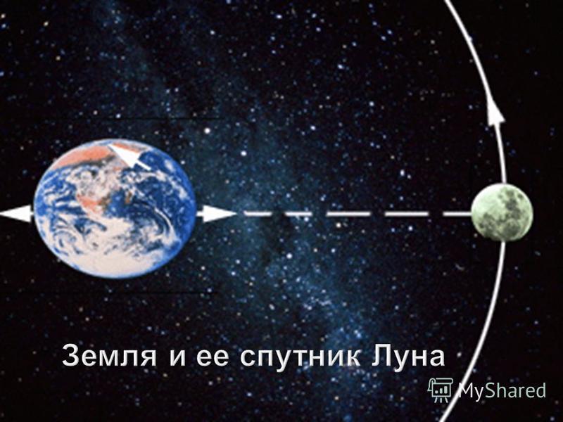 Земля и ее спутник Луна