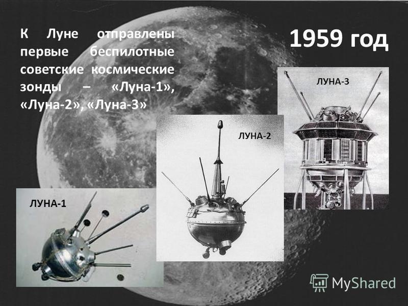 1959 год К Луне отправлены первые беспилотные советские космические зонды – «Луна-1», «Луна-2», «Луна-3» ЛУНА-1 ЛУНА-3 ЛУНА-2