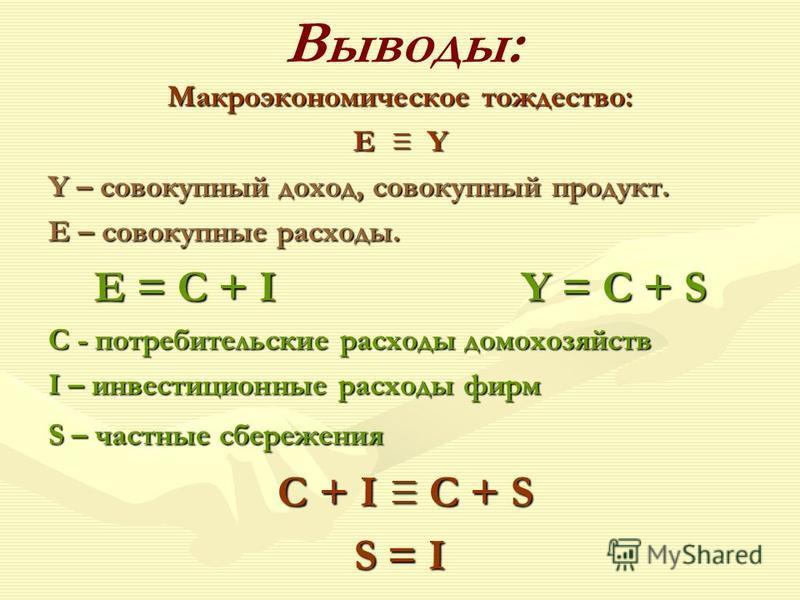 Макроэкономическое тождество: E Y Y – совокупный доход, совокупный продукт. E – совокупные расходы. Е = С + I Y = С + S С - потребительские расходы домохозяйств I – инвестиционные расходы фирм S – частные сбережения С + I С + S С + I С + S S = I Выво