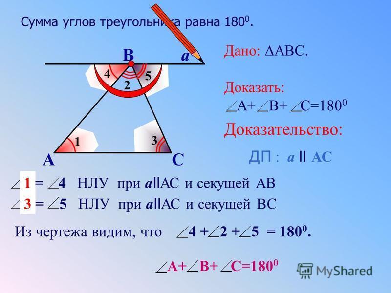Добро пожаловать на Теоремию