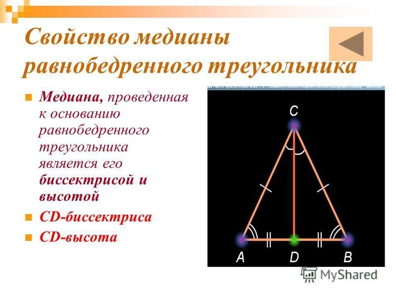 Свойство медианы равнобедренного треугольника Медиана, проведенная к основанию равнобедренного треугольника является его биссектрисой и высотой CD-биссектриса CD-высота