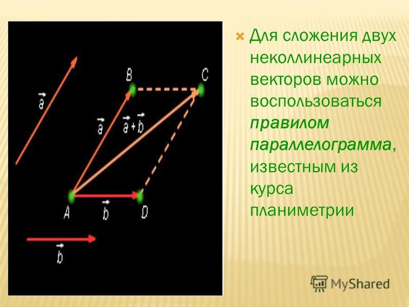 Для сложения двух неколлинеарныййх векторов можно воспользоваться правилом параллелограмма, известным из курса планиметрии