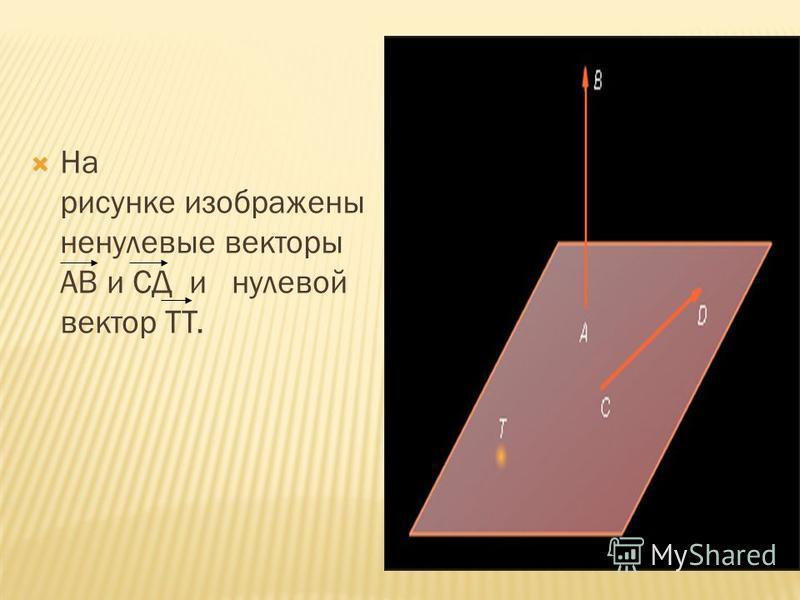 На рисунке изображены ненулевые векторы АВ и СД и нулевой вектор ТТ.
