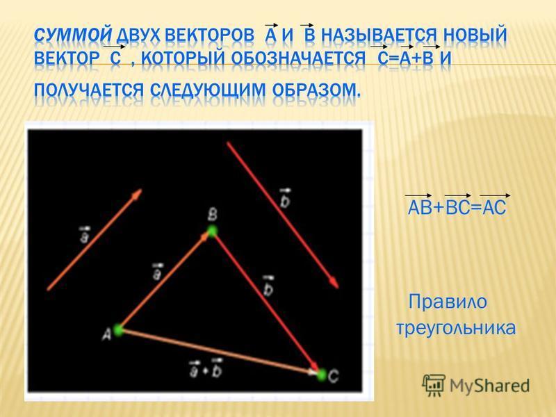 AB+BC=AC Правило треугольника