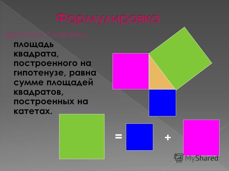 Другими словами, площадь квадрата, построенного на гипотенузе, равна сумме площадей квадратов, построенных на катетах. = +