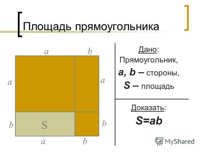 Площадь прямоугольника Дано: Прямоугольник, a, b – стороны, S – площадь Доказать: S=ab S b a a ab a b b