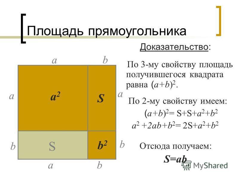 Площадь прямоугольника Доказательство: По 3-му свойству площадь получившегося квадрата равна ( а+b) 2. По 2-му свойству имеем: ( а+b) 2 = S+S+а 2 +b 2 а 2 +2 аb+b 2 = 2S+а 2 +b 2 Отсюда получаем: S=ab S b a a ab a b b a 2 b 2 S