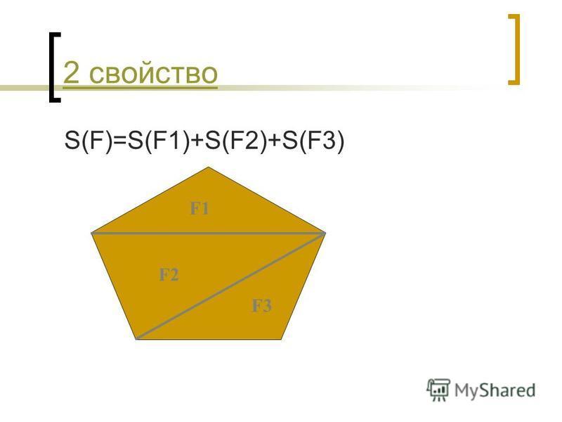 2 свойство S(F)=S(F1)+S(F2)+S(F3) F3 F2 F1