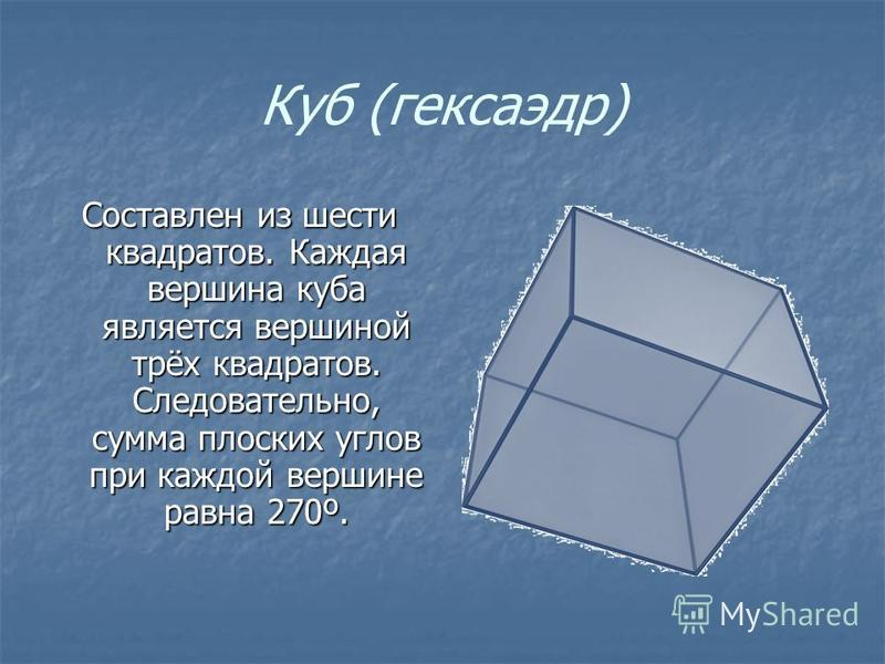 Куб (гексаэдр) Составлен из шести квадратов. Каждая вершина куба является вершиной трёх квадратов. Следовательно, сумма плоских углов при каждой вершине равна 270º.