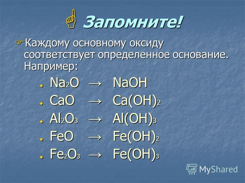 Запомните! Запомните! Каждому основному оксиду соответствует определенное основание. Например: Каждому основному оксиду соответствует определенное основание. Например: Na 2 O NaOH Na 2 O NaOH CaO Ca(OH) 2 CaO Ca(OH) 2 Al 2 O 3 Al(OH) 3 Al 2 O 3 Al(OH