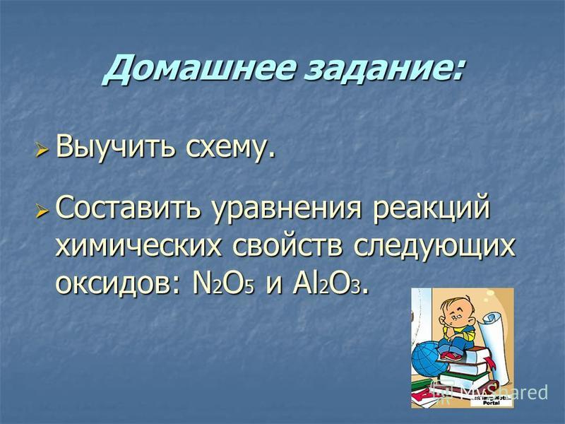 Домашнее задание: Выучить схему. Выучить схему. Составить уравнения реакций химических свойств следующих оксидов: N 2 O 5 и Al 2 O 3. Составить уравнения реакций химических свойств следующих оксидов: N 2 O 5 и Al 2 O 3.